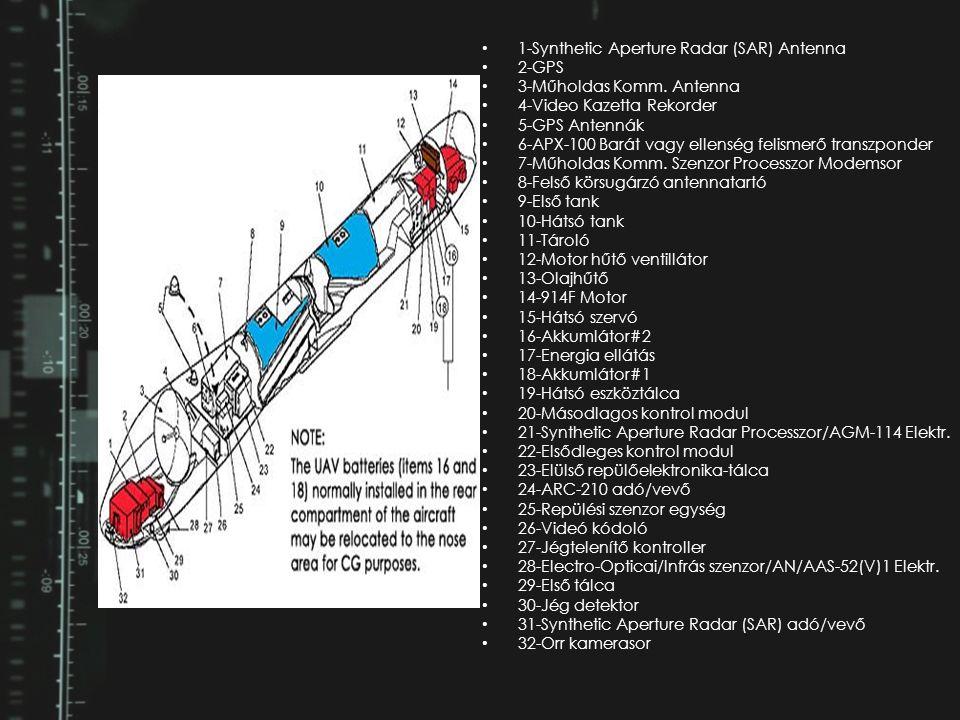1-Synthetic Aperture Radar (SAR) Antenna 2-GPS 3-Műholdas Komm. Antenna 4-Video Kazetta Rekorder 5-GPS Antennák 6-APX-100 Barát vagy ellenség felismer
