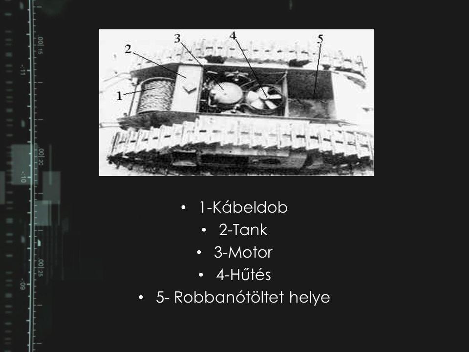 1-Kábeldob 2-Tank 3-Motor 4-Hűtés 5- Robbanótöltet helye