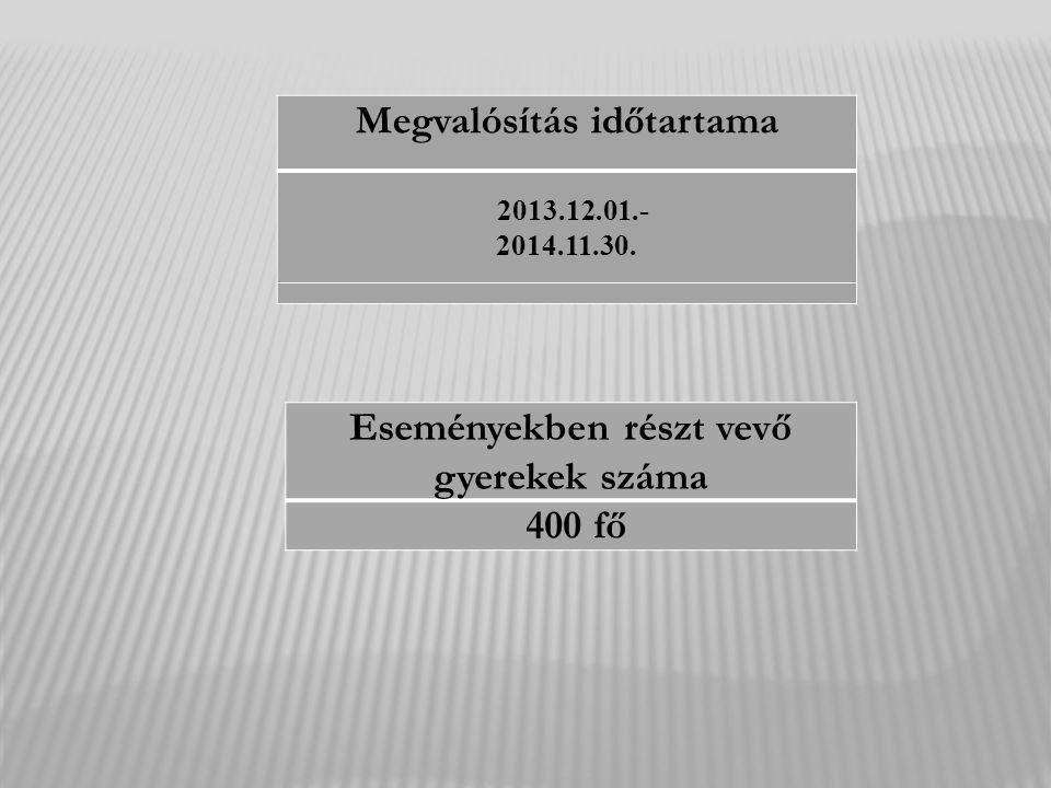 Megvalósítás időtartama 2013.12.01.- 2014.11.30. Eseményekben részt vevő gyerekek száma 400 fő