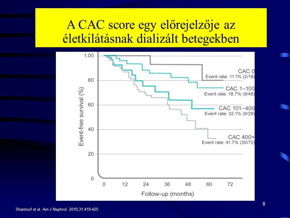 8 Shantouf et al. Am J Nephrol. 2010;31:419-425 A CAC score egy előrejelzője az életkilátásnak dializált betegekben