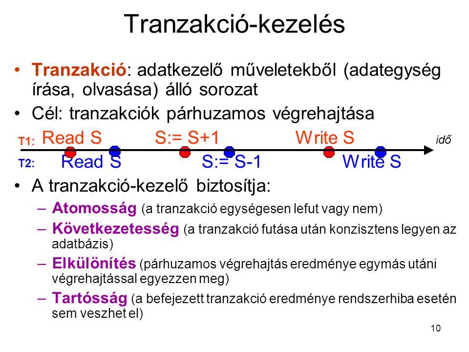 10 Tranzakció-kezelés Tranzakció: adatkezelő műveletekből (adategység írása, olvasása) álló sorozat Cél: tranzakciók párhuzamos végrehajtása Read SS:=