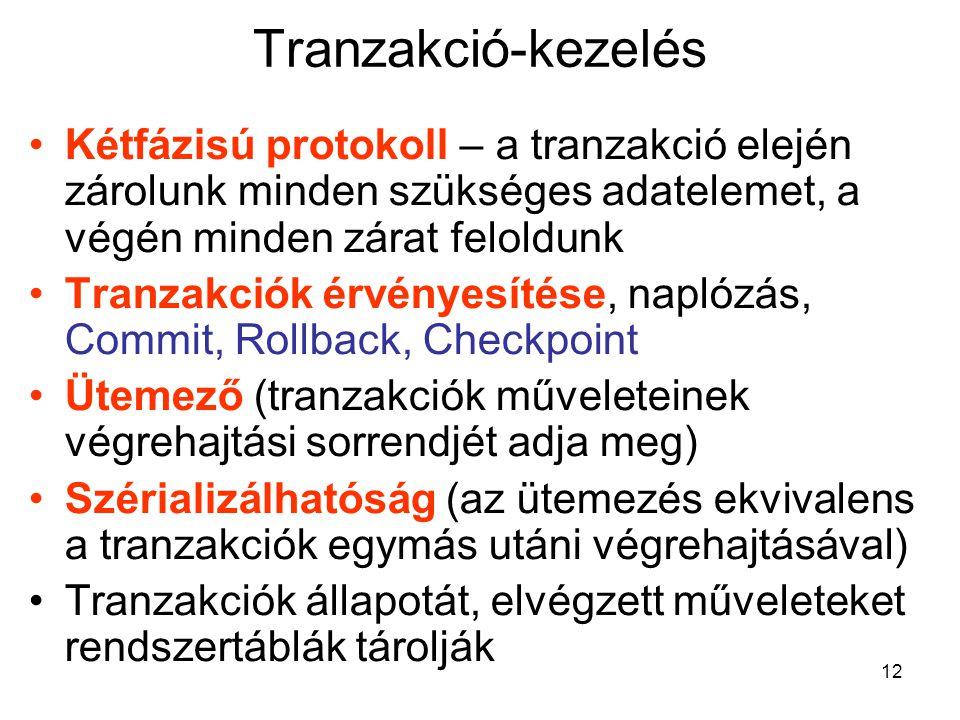 12 Tranzakció-kezelés Kétfázisú protokoll – a tranzakció elején zárolunk minden szükséges adatelemet, a végén minden zárat feloldunk Tranzakciók érvén
