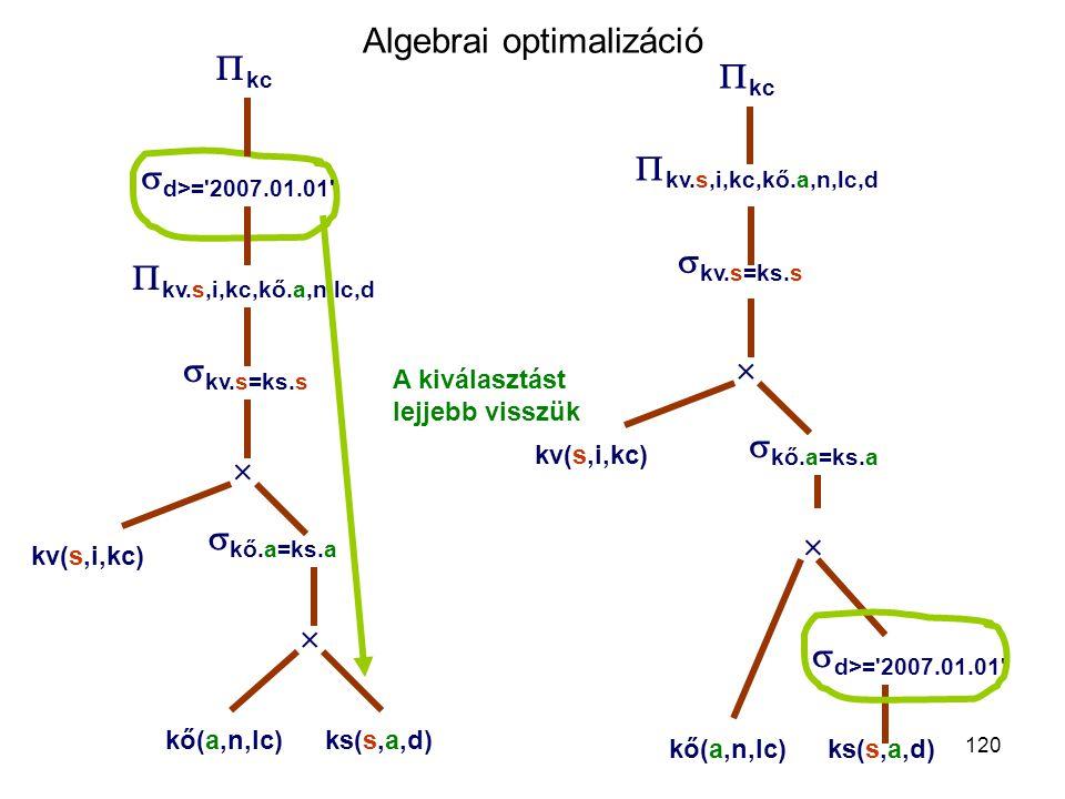 120 Algebrai optimalizáció  kc  kv.s,i,kc,kő.a,n,lc,d  kv.s=ks.s    kő.a=ks.a kő(a,n,lc)ks(s,a,d) kv(s,i,kc) A kiválasztást lejjebb visszük  d>