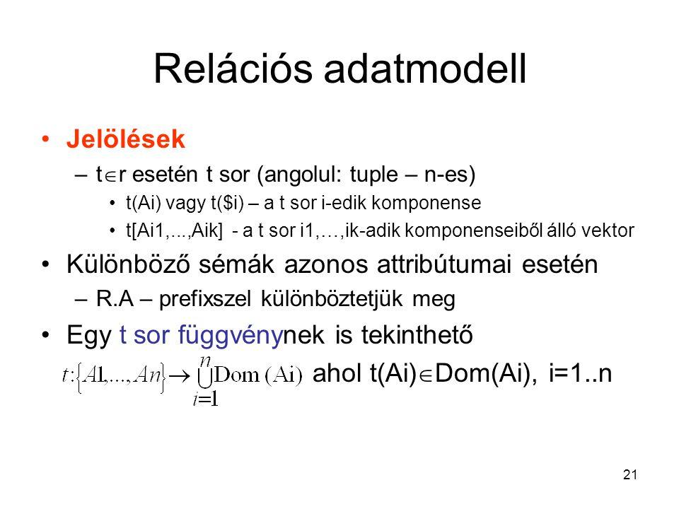 21 Relációs adatmodell Jelölések –t  r esetén t sor (angolul: tuple – n-es) t(Ai) vagy t($i) – a t sor i-edik komponense t[Ai1,...,Aik] - a t sor i1,