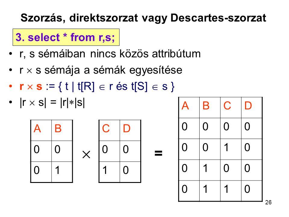 26 Szorzás, direktszorzat vagy Descartes-szorzat r, s sémáiban nincs közös attribútum r  s sémája a sémák egyesítése r  s := { t | t[R]  r és t[S]