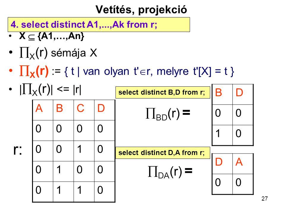 27 Vetítés, projekció X  {A1,…,An}  X (r) sémája X  X (r) := { t | van olyan t'  r, melyre t'[X] = t } |  X (r) | <= |r| DA 00 BD 00 10 ABCD 0000