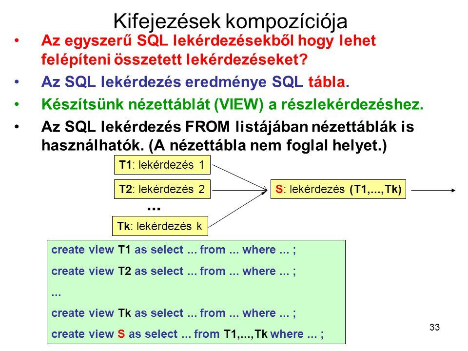 33 Kifejezések kompozíciója Az egyszerű SQL lekérdezésekből hogy lehet felépíteni összetett lekérdezéseket? Az SQL lekérdezés eredménye SQL tábla. Kés