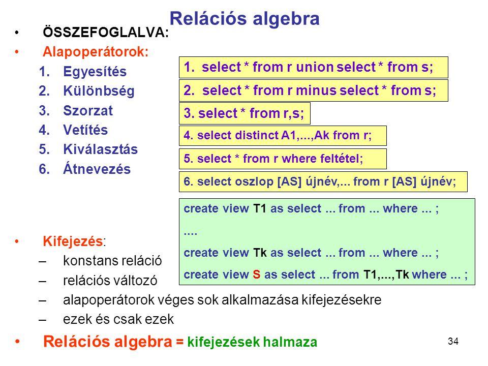 34 Relációs algebra ÖSSZEFOGLALVA: Alapoperátorok: 1.Egyesítés 2.Különbség 3.Szorzat 4.Vetítés 5.Kiválasztás 6.Átnevezés Kifejezés: –konstans reláció