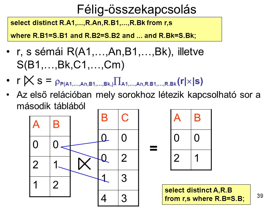 39 Félig-összekapcsolás r, s sémái R(A1,…,An,B1,…,Bk), illetve S(B1,…,Bk,C1,…,Cm) r | s =  P(A1,…,An,B1,…,Bk,)  A1,…,An,R.B1,…,R.Bk (r|  |s) Az els
