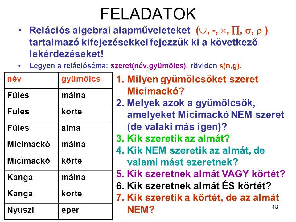 48 FELADATOK Relációs algebrai alapműveleteket( , -, , , ,  ) tartalmazó kifejezésekkel fejezzük ki a következő lekérdezéseket! Legyen a relációs