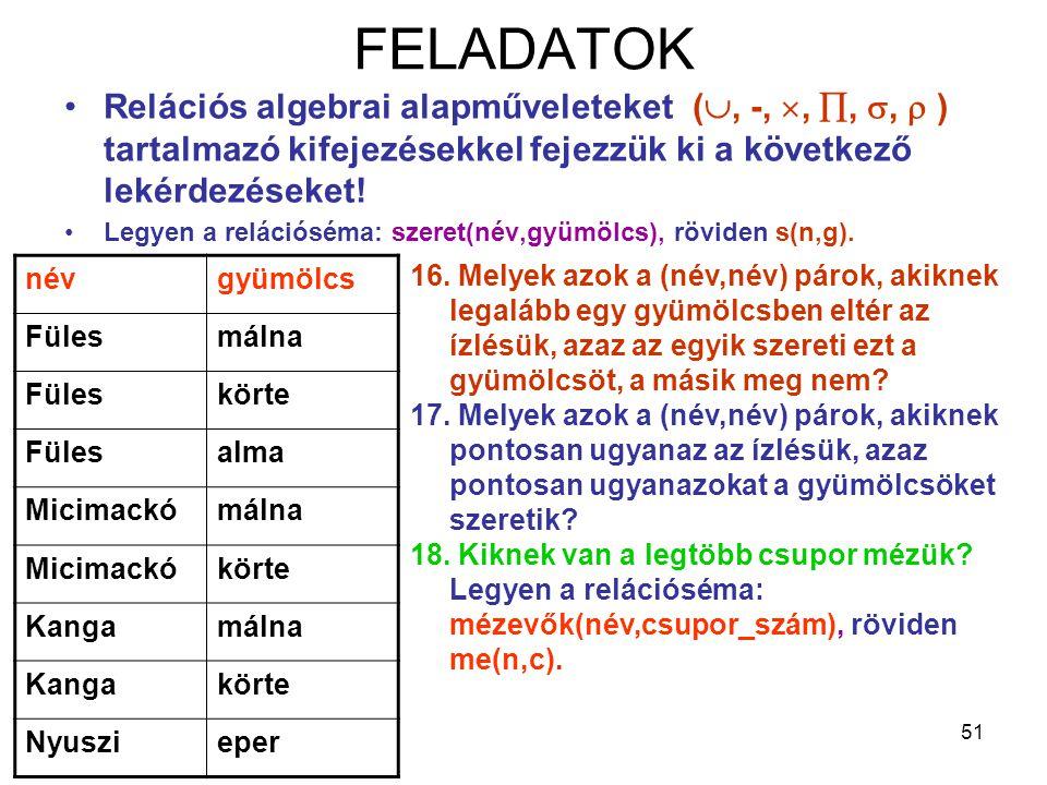 51 FELADATOK Relációs algebrai alapműveleteket( , -, , , ,  ) tartalmazó kifejezésekkel fejezzük ki a következő lekérdezéseket! Legyen a relációs
