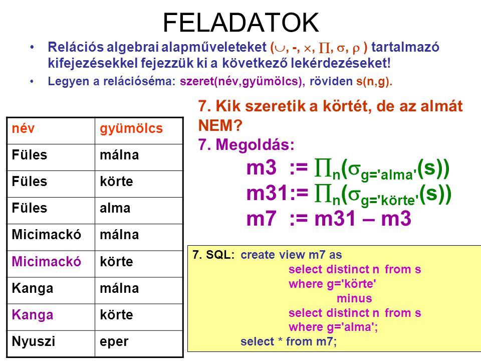 58 FELADATOK Relációs algebrai alapműveleteket( , -, , , ,  ) tartalmazó kifejezésekkel fejezzük ki a következő lekérdezéseket! Legyen a relációs