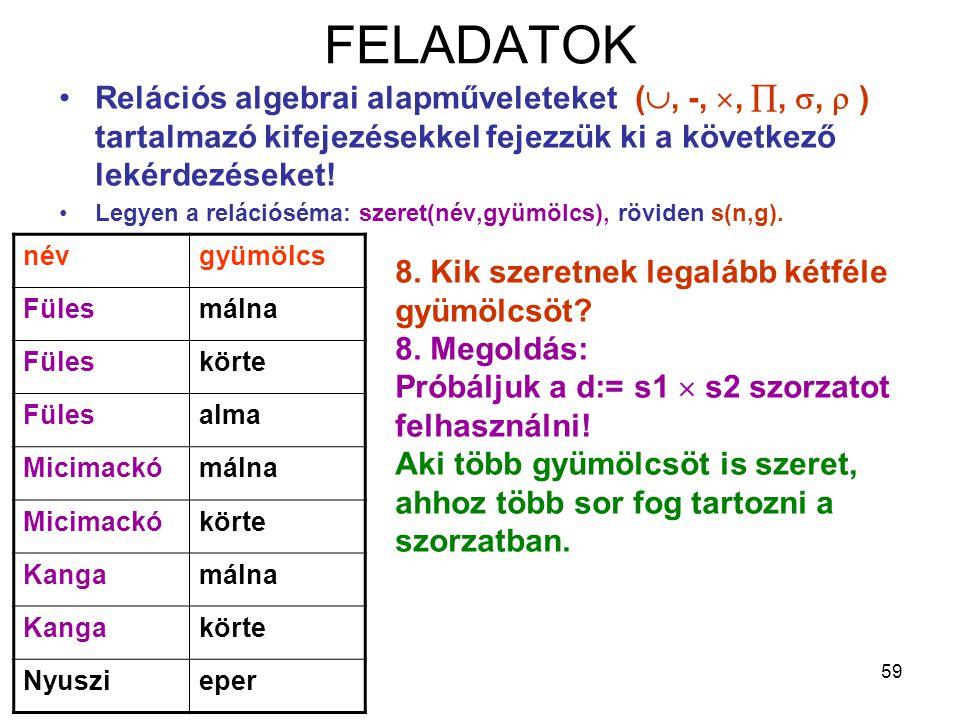 59 FELADATOK Relációs algebrai alapműveleteket( , -, , , ,  ) tartalmazó kifejezésekkel fejezzük ki a következő lekérdezéseket! Legyen a relációs