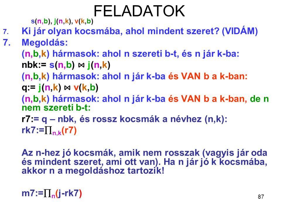 87 FELADATOK s(n,b), j(n,k), v(k,b) 7. Ki jár olyan kocsmába, ahol mindent szeret? (VIDÁM) 7.Megoldás: (n,b,k) hármasok: ahol n szereti b-t, és n jár