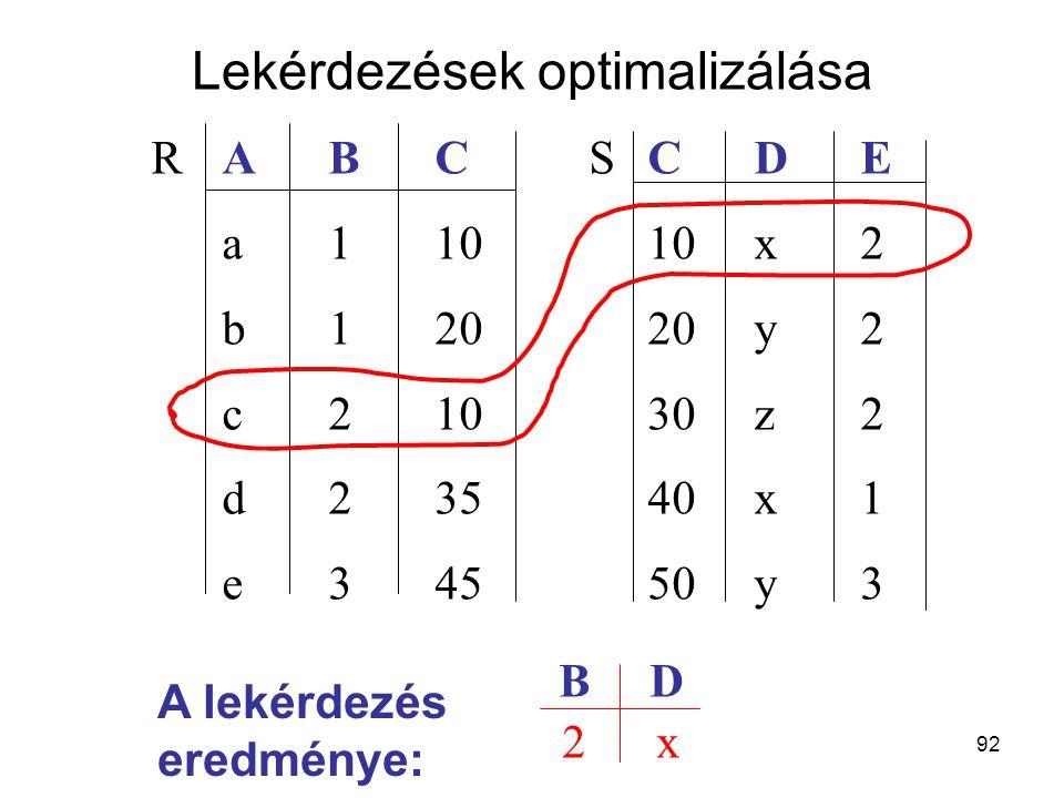 92 RABC S CDE a11010x2 b12020y2 c21030z2 d23540x1 e34550y3 B D 2 x Lekérdezések optimalizálása A lekérdezés eredménye: