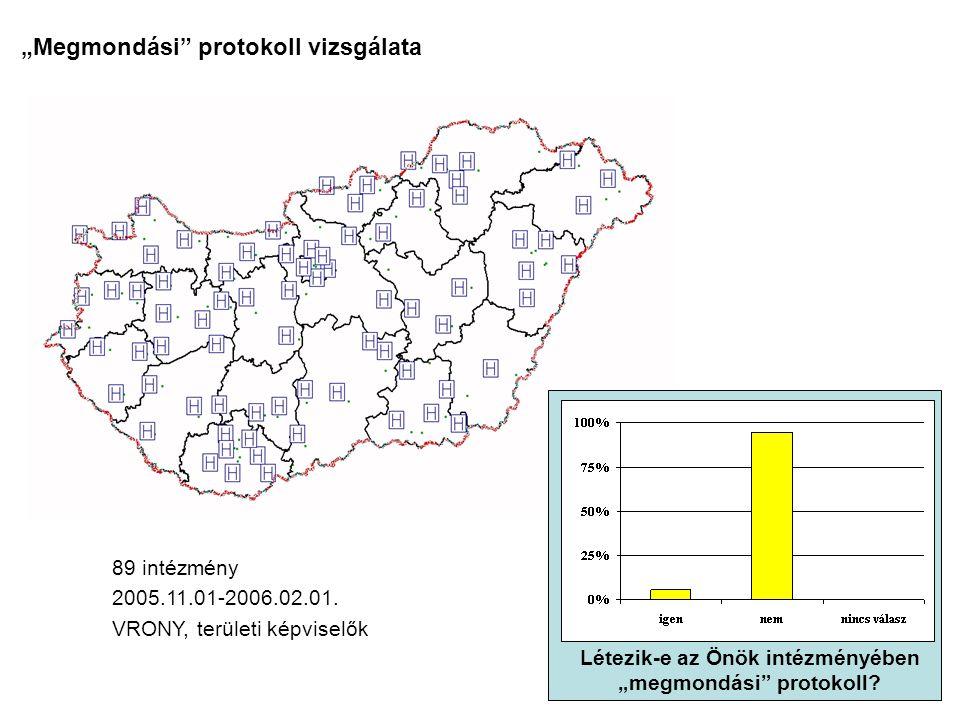 """""""Megmondási protokoll vizsgálata 89 intézmény 2005.11.01-2006.02.01."""