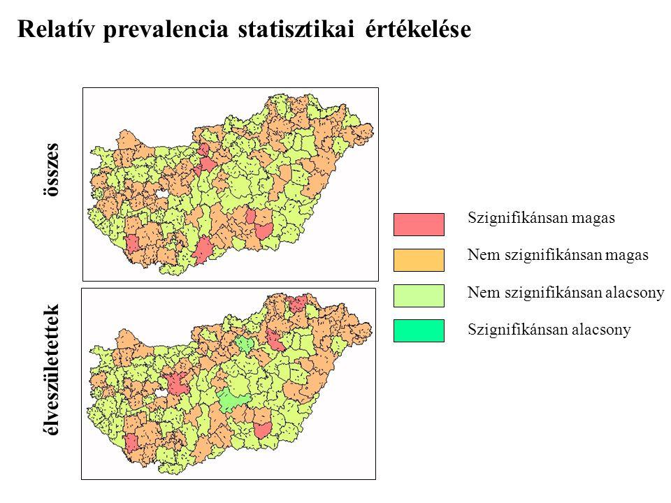 Szignifikánsan magas Nem szignifikánsan magas Nem szignifikánsan alacsony Szignifikánsan alacsony Relatív prevalencia statisztikai értékelése összes élveszületettek