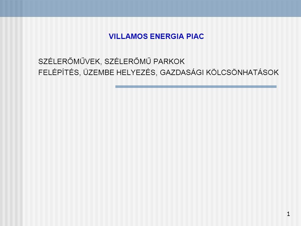 VILLAMOS ENERGIA PIAC SZÉLERŐMŰVEK, SZÉLERŐMŰ PARKOK FELÉPÍTÉS, ÜZEMBE HELYEZÉS, GAZDASÁGI KÖLCSÖNHATÁSOK 1