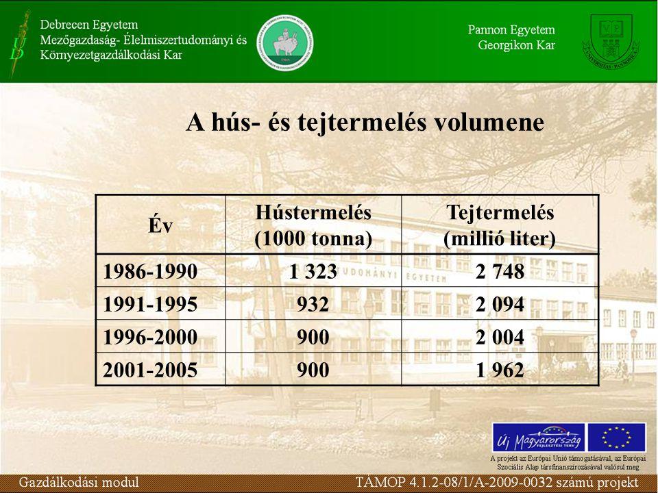 A hús- és tejtermelés volumene Év Hústermelés (1000 tonna) Tejtermelés (millió liter) 1986-19901 3232 748 1991-19959322 094 1996-20009002 004 2001-200