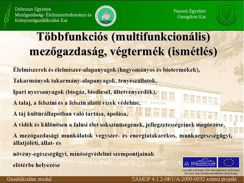 Többfunkciós (multifunkcionális) mezőgazdaság, végtermék (ismétlés) Élelmiszerek és élelmiszer-alapanyagok (hagyományos és biotermékek), Takarmányok t
