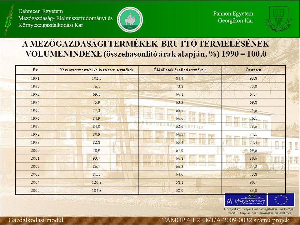 A MEZŐGAZDASÁGI TERMÉKEK BRUTTÓ TERMELÉSÉNEK VOLUMENINDEXE (összehasonlító árak alapján, %) 1990 = 100,0 ÉvNövénytermesztési és kertészeti termékekÉlő