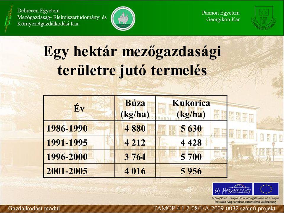 Egy hektár mezőgazdasági területre jutó termelés Év Búza (kg/ha) Kukorica (kg/ha) 1986-19904 8805 630 1991-19954 2124 428 1996-20003 7645 700 2001-20054 0165 956