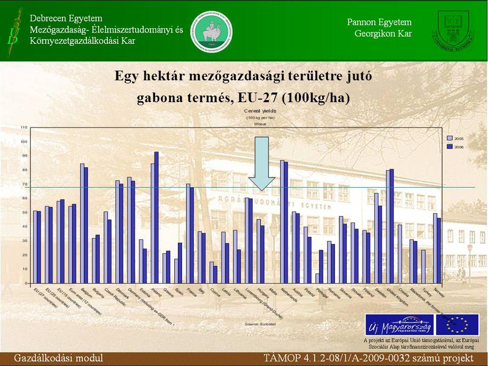 Egy hektár mezőgazdasági területre jutó gabona termés, EU-27 (100kg/ha)