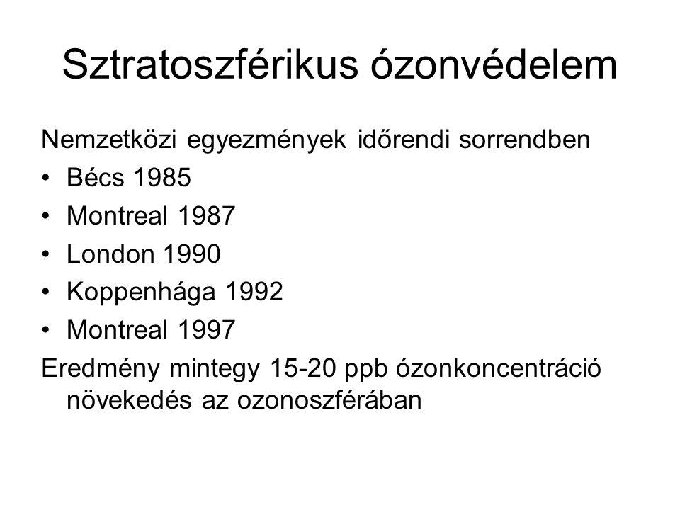 Sztratoszférikus ózonvédelem Nemzetközi egyezmények időrendi sorrendben Bécs 1985 Montreal 1987 London 1990 Koppenhága 1992 Montreal 1997 Eredmény mintegy 15-20 ppb ózonkoncentráció növekedés az ozonoszférában