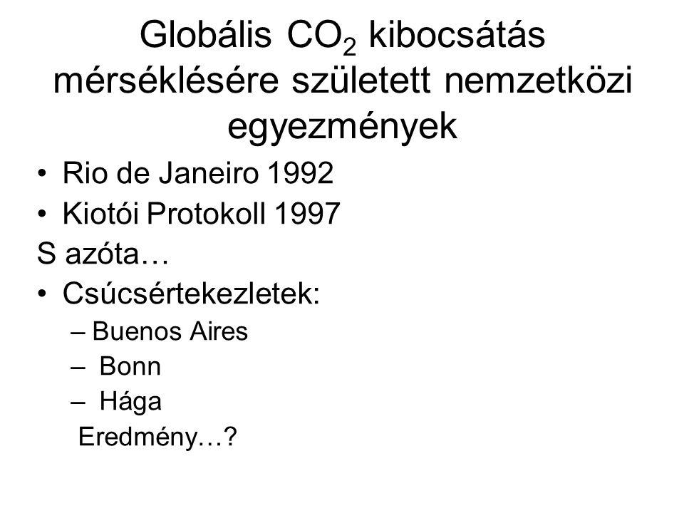 Globális CO 2 kibocsátás mérséklésére született nemzetközi egyezmények Rio de Janeiro 1992 Kiotói Protokoll 1997 S azóta… Csúcsértekezletek: –Buenos Aires – Bonn – Hága Eredmény…