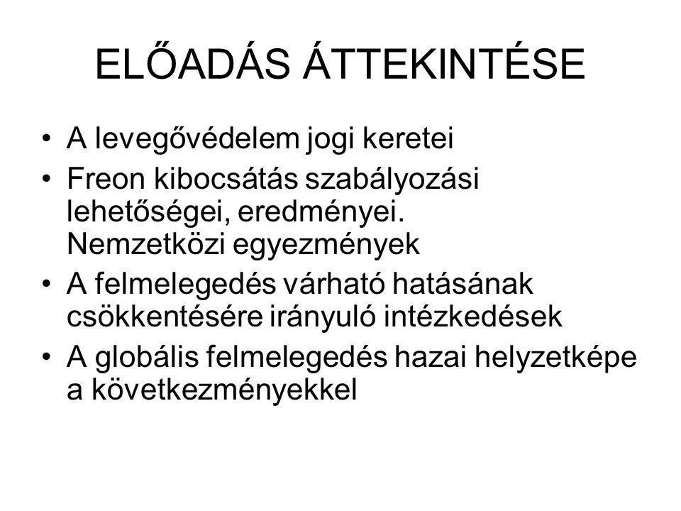 Környezet- és levegővédelem JOGI KERETEI I.1995. ÉVI LIII.