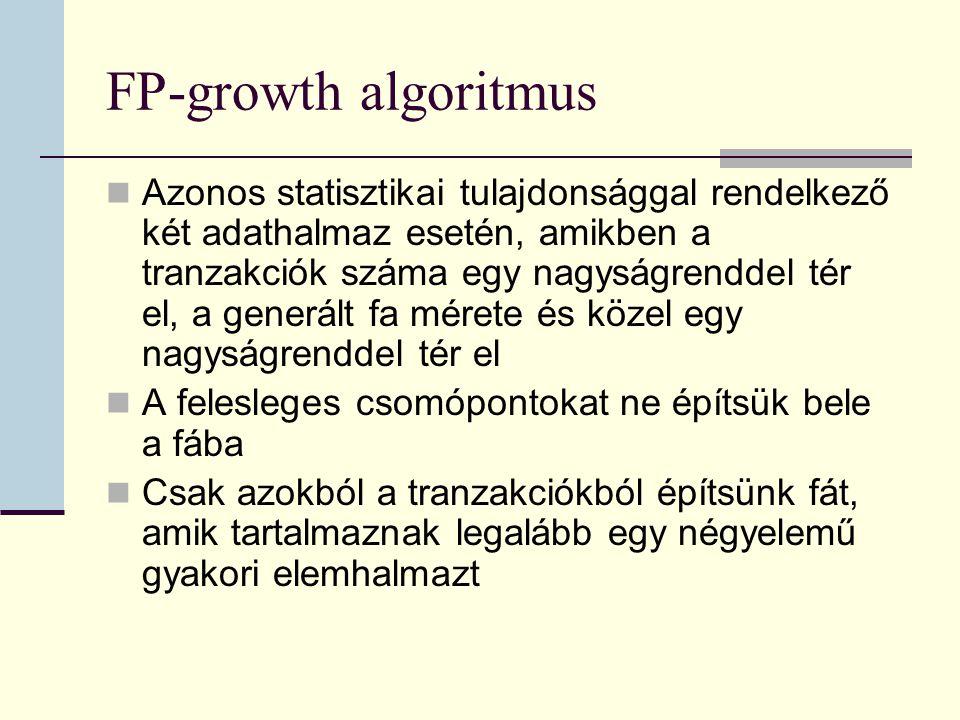 FP-growth algoritmus Azonos statisztikai tulajdonsággal rendelkező két adathalmaz esetén, amikben a tranzakciók száma egy nagyságrenddel tér el, a generált fa mérete és közel egy nagyságrenddel tér el A felesleges csomópontokat ne építsük bele a fába Csak azokból a tranzakciókból építsünk fát, amik tartalmaznak legalább egy négyelemű gyakori elemhalmazt