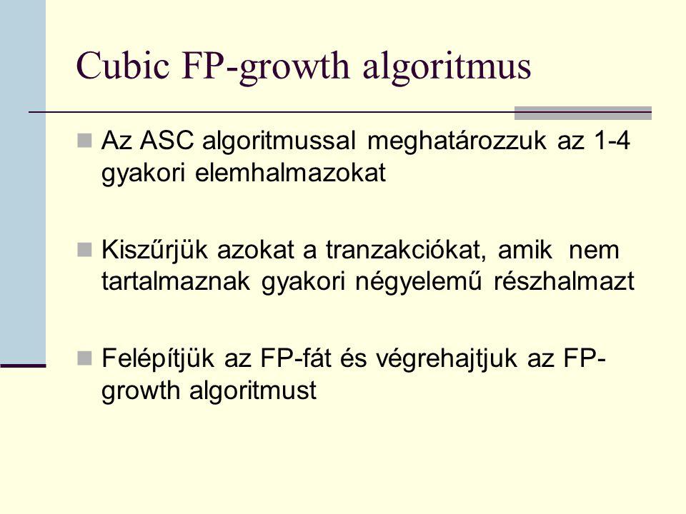 Cubic FP-growth algoritmus Az ASC algoritmussal meghatározzuk az 1-4 gyakori elemhalmazokat Kiszűrjük azokat a tranzakciókat, amik nem tartalmaznak gyakori négyelemű részhalmazt Felépítjük az FP-fát és végrehajtjuk az FP- growth algoritmust