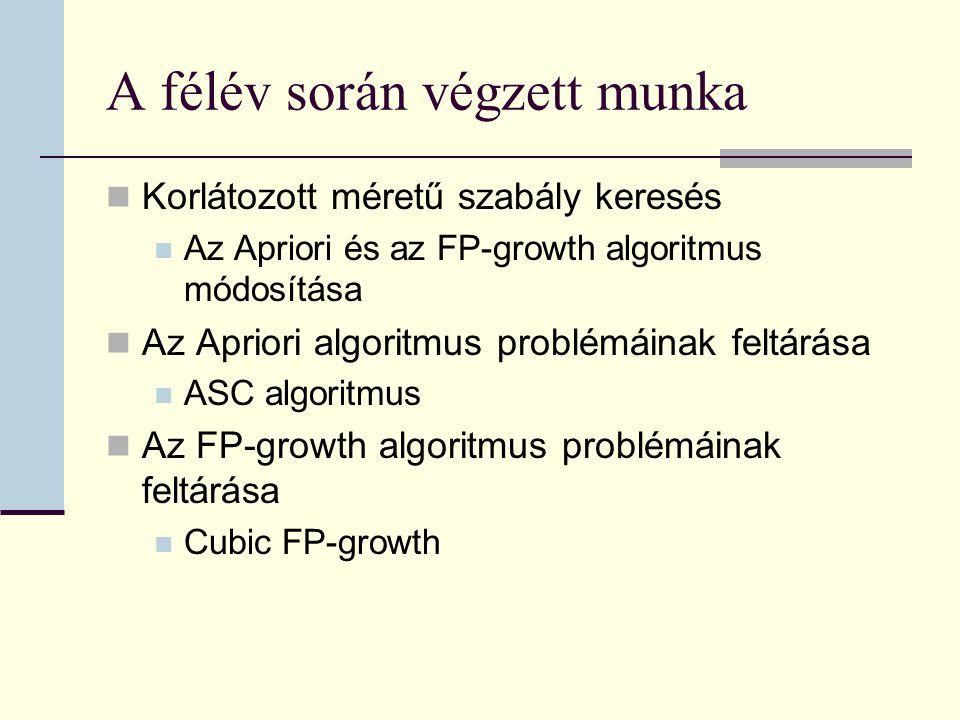 A félév során végzett munka Korlátozott méretű szabály keresés Az Apriori és az FP-growth algoritmus módosítása Az Apriori algoritmus problémáinak feltárása ASC algoritmus Az FP-growth algoritmus problémáinak feltárása Cubic FP-growth