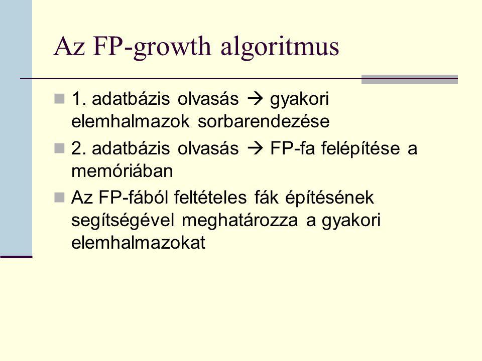Az FP-growth algoritmus 1. adatbázis olvasás  gyakori elemhalmazok sorbarendezése 2.