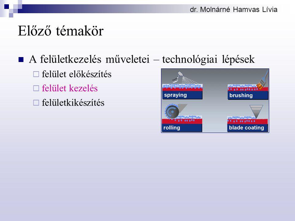 dr.Molnárné Hamvas Lívia Changing of relative absorbance vs.