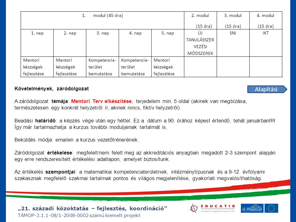 """""""21. századi közoktatás – fejlesztés, koordináció"""" TÁMOP-3.1.1-08/1-2008-0002 számú kiemelt projekt 1.modul (45 óra) 2. modul (15 óra) 3. modul (15 ór"""