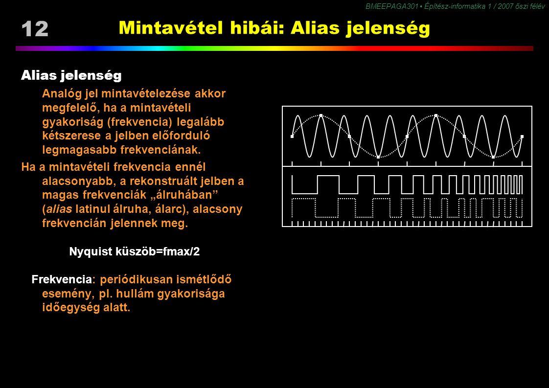 12 BMEEPAGA301 Építész-informatika 1 / 2007 őszi félév Mintavétel hibái: Alias jelenség Alias jelenség Analóg jel mintavételezése akkor megfelelő, ha
