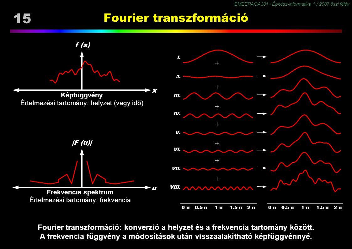 15 BMEEPAGA301 Építész-informatika 1 / 2007 őszi félév Fourier transzformáció Fourier transzformáció: konverzió a helyzet és a frekvencia tartomány kö