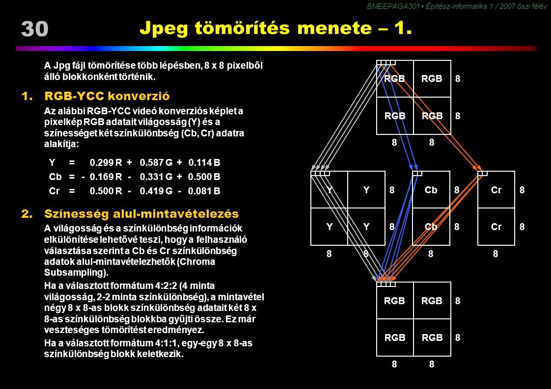 30 BMEEPAGA301 Építész-informatika 1 / 2007 őszi félév Jpeg tömörítés menete – 1. A Jpg fájl tömörítése több lépésben, 8 x 8 pixelből álló blokkonként