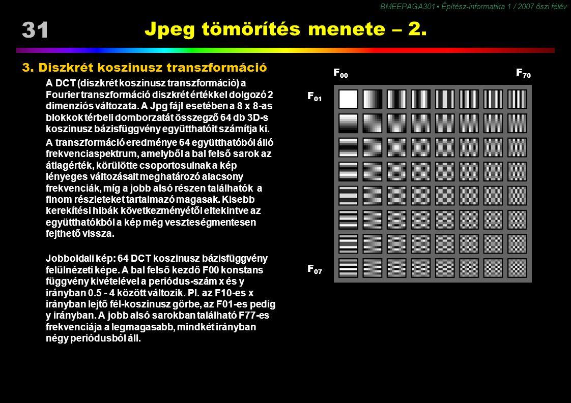 31 BMEEPAGA301 Építész-informatika 1 / 2007 őszi félév Jpeg tömörítés menete – 2. 3. Diszkrét koszinusz transzformáció A DCT (diszkrét koszinusz trans