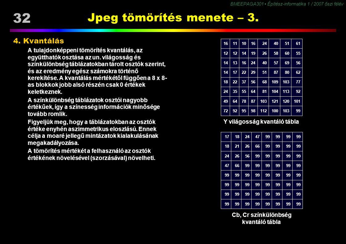 32 BMEEPAGA301 Építész-informatika 1 / 2007 őszi félév Jpeg tömörítés menete – 3. 4. Kvantálás A tulajdonképpeni tömörítés kvantálás, az együtthatók o