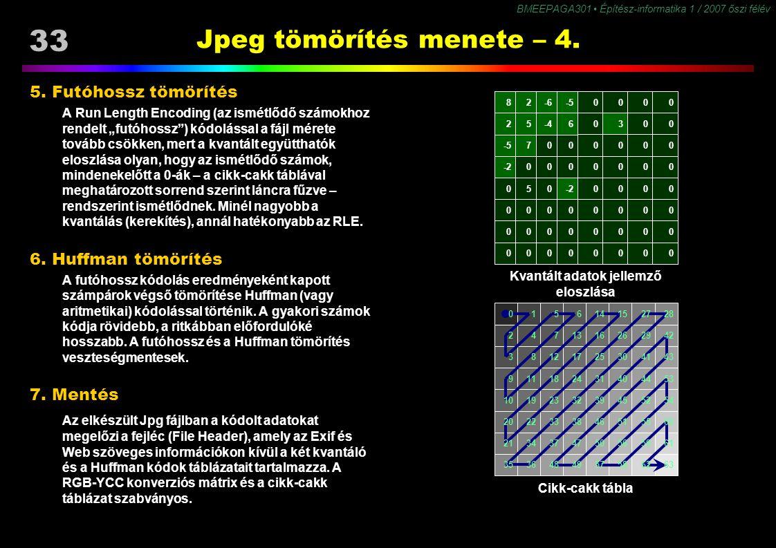 33 BMEEPAGA301 Építész-informatika 1 / 2007 őszi félév Jpeg tömörítés menete – 4. 5. Futóhossz tömörítés A Run Length Encoding (az ismétlődő számokhoz
