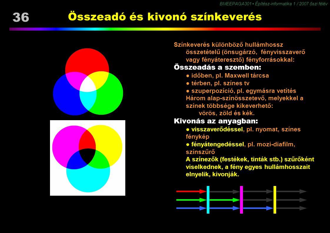 36 BMEEPAGA301 Építész-informatika 1 / 2007 őszi félév Összeadó és kivonó színkeverés Színkeverés különböző hullámhossz összetételű (önsugárzó, fényvi