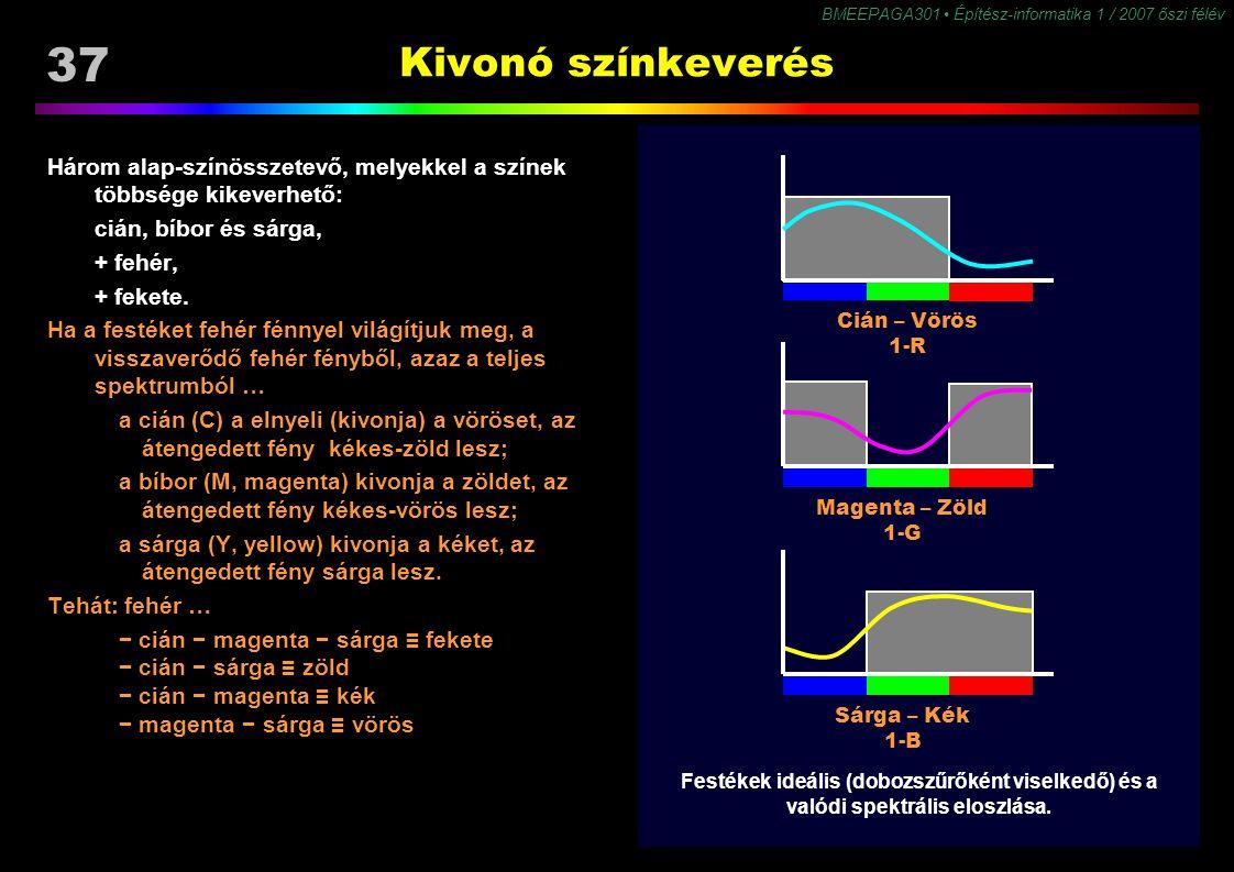 37 BMEEPAGA301 Építész-informatika 1 / 2007 őszi félév Kivonó színkeverés Cián – Vörös 1-R Magenta – Zöld 1-G Sárga – Kék 1-B Három alap-színösszetevő