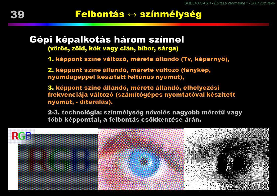 39 BMEEPAGA301 Építész-informatika 1 / 2007 őszi félév Felbontás ↔ színmélység Gépi képalkotás három színnel (vörös, zöld, kék vagy cián, bíbor, sárga