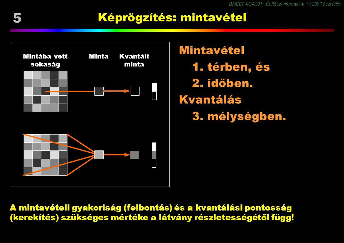 5 BMEEPAGA301 Építész-informatika 1 / 2007 őszi félév Képrögzítés: mintavétel Mintavétel 1. térben, és 2. időben. Kvantálás 3. mélységben. Mintába vet