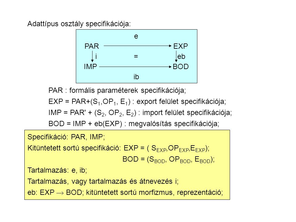 Adattípus osztály specifikációja: e PAREXP i = eb IMPBOD ib PAR : formális paraméterek specifikációja; EXP = PAR+(S 1,OP 1, E 1 ) : export felület specifikációja; IMP = PAR + (S 2, OP 2, E 2 ) : import felület specifikációja; BOD = IMP + eb(EXP) : megvalósítás specifikációja; Specifikáció: PAR, IMP; Kitüntetett sortú specifikáció: EXP = ( S EXP,OP EXP,E EXP ); BOD = (S BOD, OP BOD, E BOD ); Tartalmazás: e, ib; Tartalmazás, vagy tartalmazás és átnevezés i; eb: EXP  BOD; kitüntetett sortú morfizmus, reprezentáció;