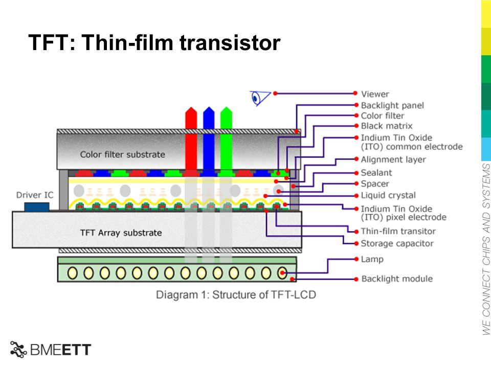 TFT: Thin-film transistor