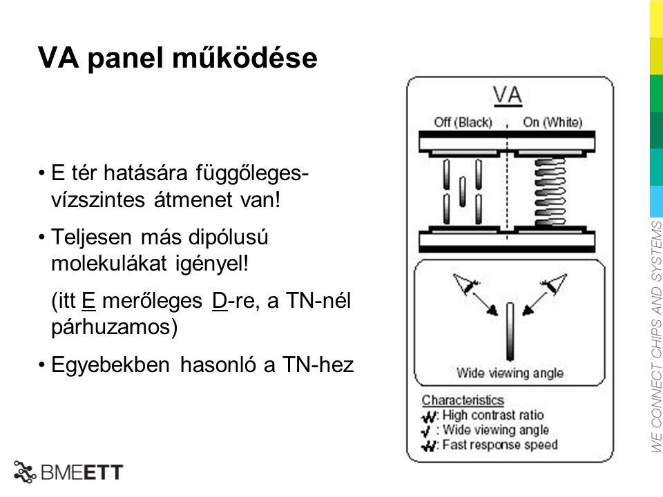 VA panel működése E tér hatására függőleges- vízszintes átmenet van! Teljesen más dipólusú molekulákat igényel! (itt E merőleges D-re, a TN-nél párhuz
