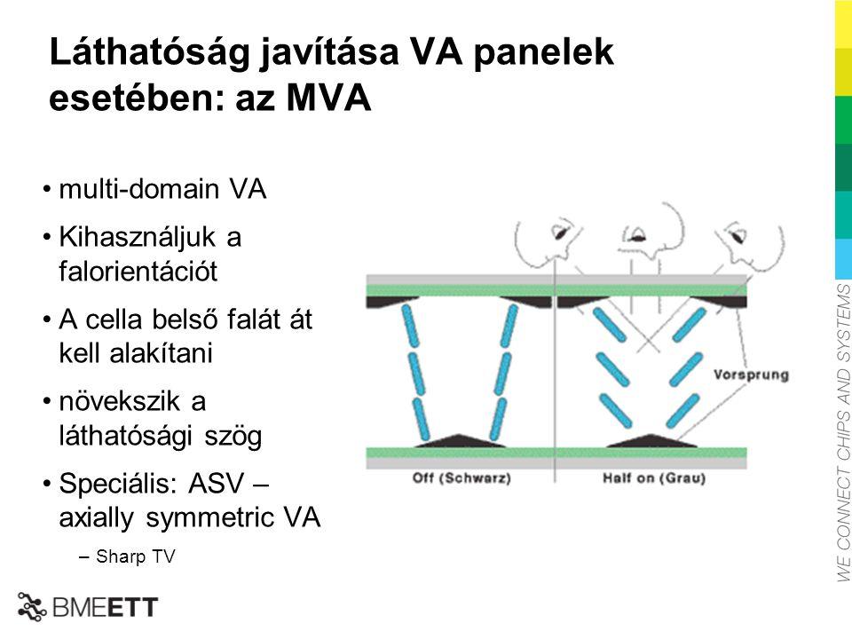 Láthatóság javítása VA panelek esetében: az MVA multi-domain VA Kihasználjuk a falorientációt A cella belső falát át kell alakítani növekszik a láthat